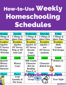 How to Use Weekly Homeschooling Schedules