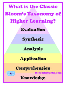What is Classic Bloom's Taxonomy of Learning